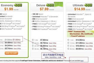 Godaddy超级组合:com域名+三个月Economy主机只需8.14美元[亲测]